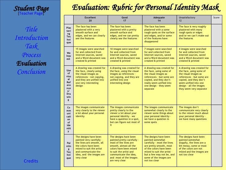 Website evaluation essay