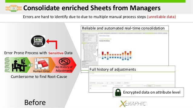 What is excel data consolidation
