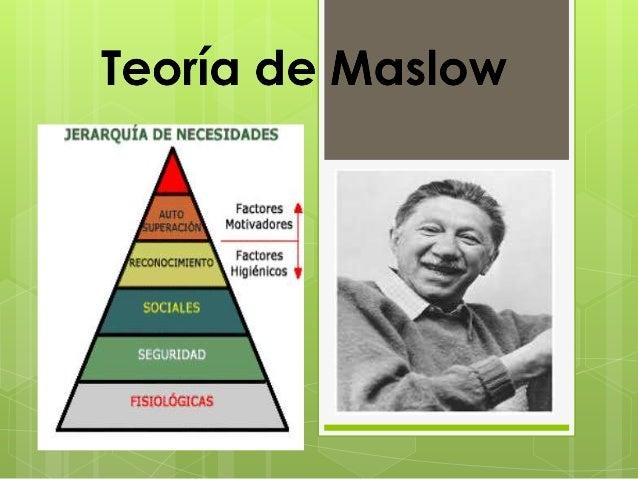 Concepto de jerarquía de necesidades de Maslow: ´´Es cierto que el hombre vive solamente para el pan, cuando no hay pan. P...