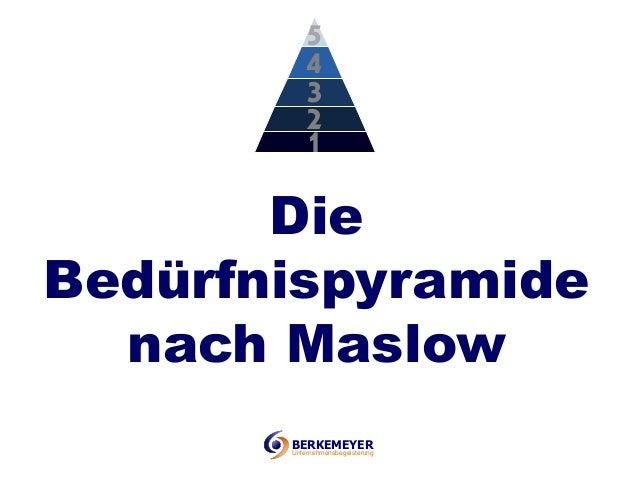 Die Bedürfnispyramide nach Maslow BERKEMEYERUnternehmensbegeisterung 5 4 3 2 1