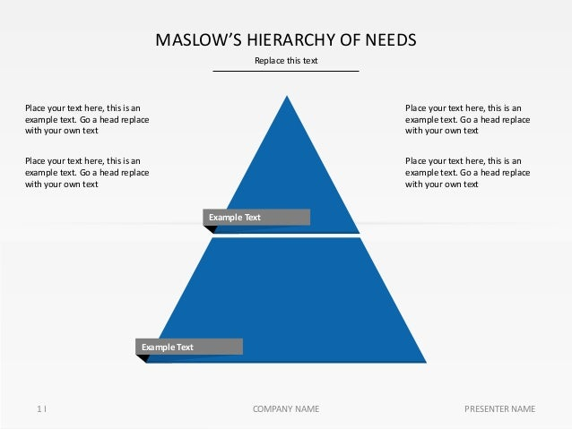 Replace this text 1 I MASLOW'S HIERARCHY OF NEEDS PRESENTER NAMECOMPANY NAME Place your text here, this is an example text...
