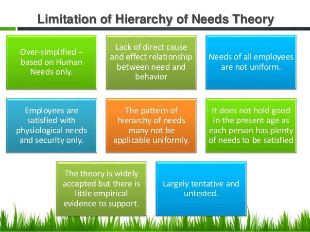 maslow theory of needs and it s implication for teaching and learning We are probably all familiar with abraham maslow's theory of hierarchical needs methods for teaching based on maslow's theory and obstacles to learning.