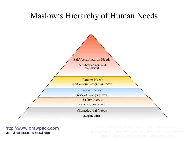 diagram hierarchy