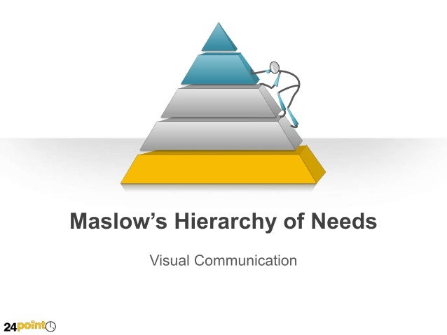 Maslow's Hierarchy of Needs  Self actualization