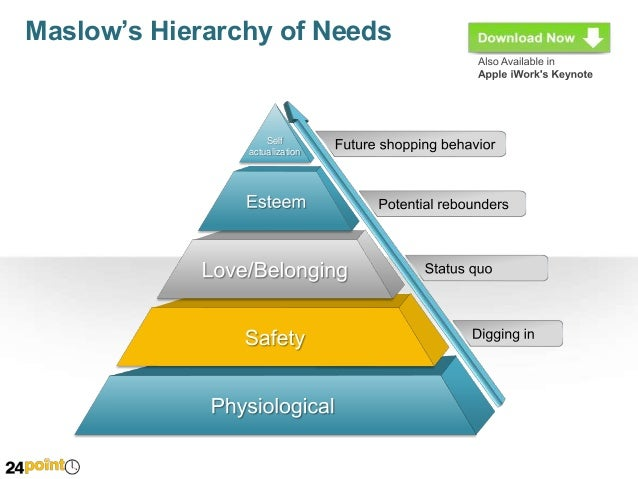 Maslows hierarchy of needs powerpoint maslows hierarchy ccuart Image collections
