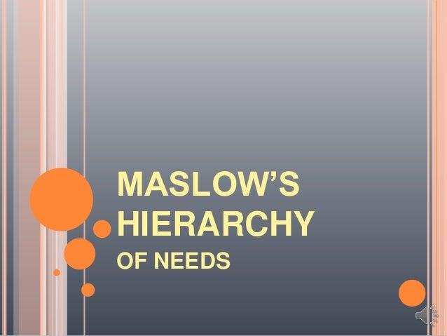 MASLOW'SHIERARCHYOF NEEDS