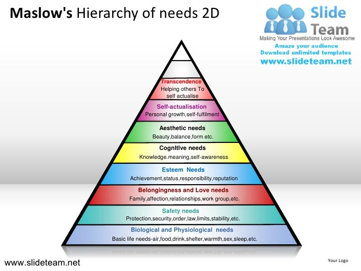 Maslow 39 s hierarchy of needs 2d powerpoint ppt slides for Self esteem powerpoint templates