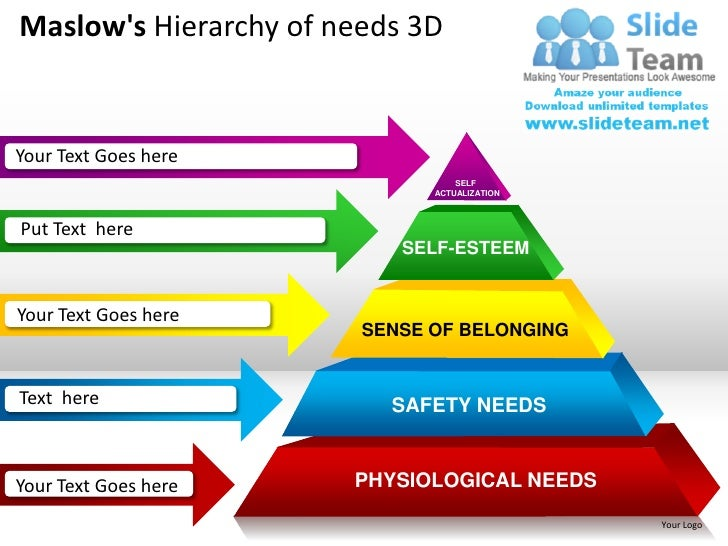 Maslow S Hierarchy Of Needs 3d Powerpoint Presentation Slides Ppt Tem