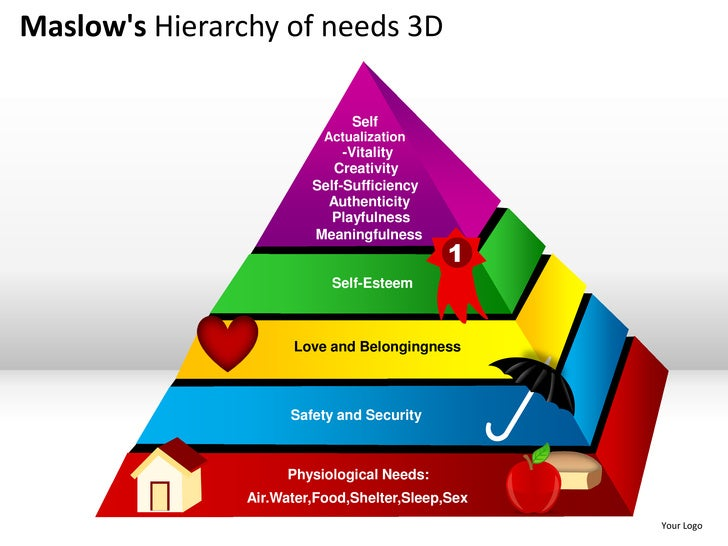 maslow s hierarchy of needs 3d powerpoint presentation templates