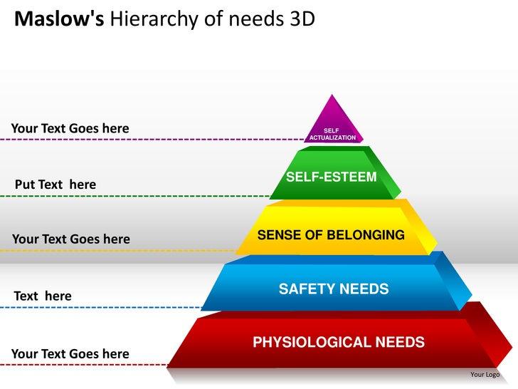 self esteem powerpoint templates - maslow 39 s hierarchy of needs 3d powerpoint presentation