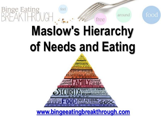 Maslow's Hierarchy of Needs and Eating www.bingeeatingbreakthrough.com