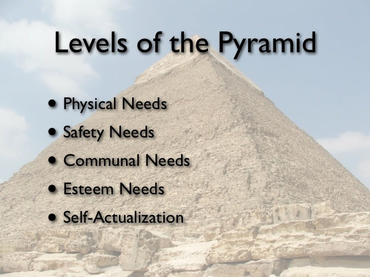 Levels of the Pyramid  • Physical Needs • Safety Needs • Communal Needs • Esteem Needs • Self-Actualization