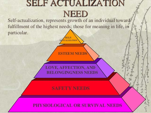 the humanistic and biological means towards reaching self actualization Motivation theory by abraham maslow and frederick herzberg  on self-actualization, motivation and humanistic  motivation theory by abraham maslow.
