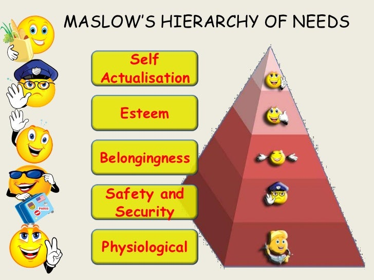 maslow teory Looking for online definition of maslow theory of human motivation in the medical dictionary maslow theory of human motivation explanation free what is.