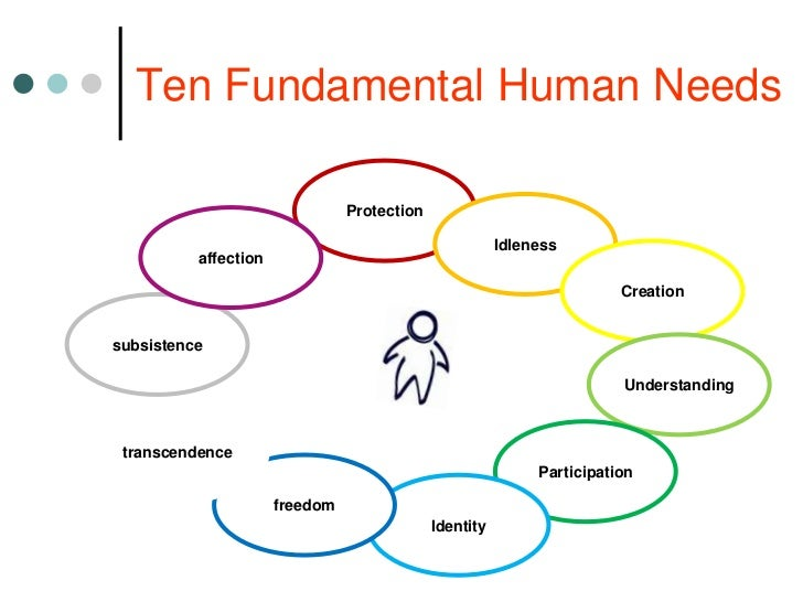 masow s hierarchy of human survival While we may be familiar with the concept of maslow's hierarchy of  humans  are social creatures and every moment of our life is shaped by a.