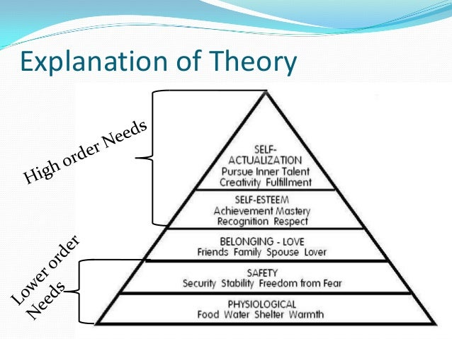 maslow critic Maslow s theory of personality is based upon his understandings of human  motivations towards  criticism of maslow focuses (primarily) on two major  points.