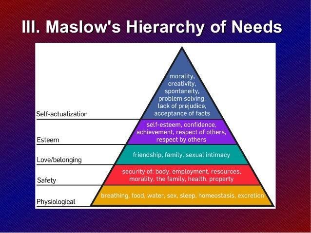 needs hierarchy theory of motivation Maslow focused on the psychological needs of employees maslow put forward a theory that there are five levels in a hierarchy of human needs that employees.