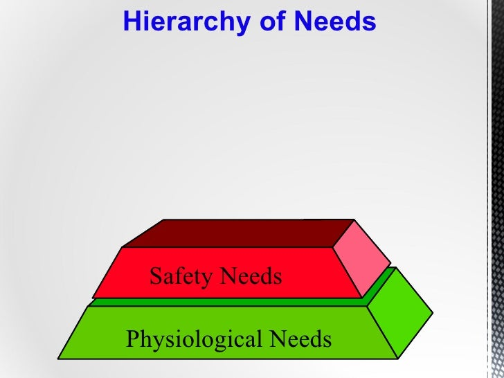 the need to belong rediscovering maslow s hierarchy of needs The brief writing blog of brenna finnegan  kunc mentions maslow's hierarchy of human needs and describes  the need to belong: rediscovering maslow's.