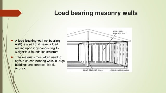 Perfect ... Cavity Walls; 4. Load Bearing Masonry ...