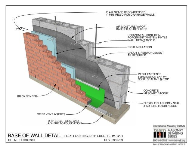 Through The Roof Sealant Masonry Detailing Series v.3.4