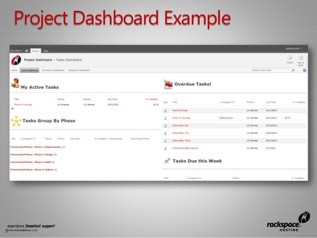 Creating Simple Dashboards Using Out Of The Box Web Parts
