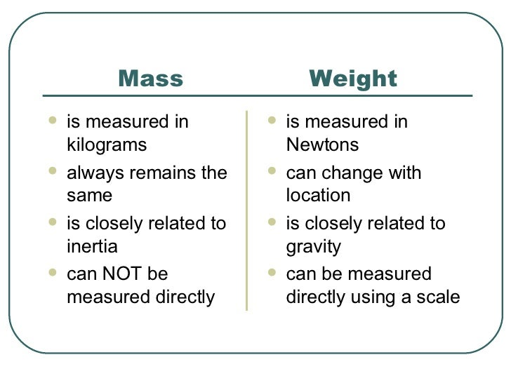 Difference Between Mass And Weight Venn Diagram Introduction To