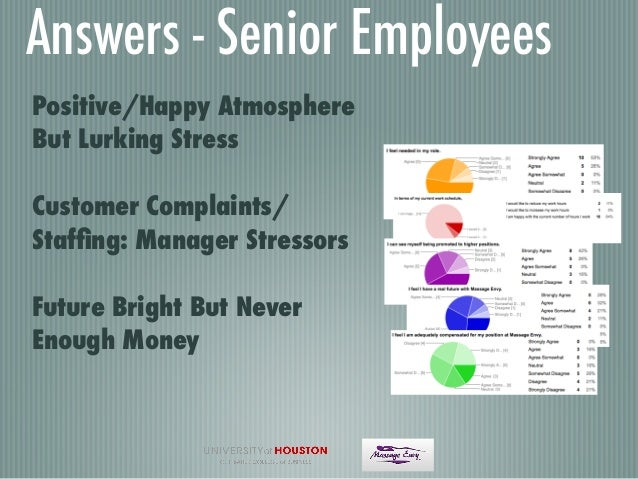 Outside Consultant Organizational Behavior Project