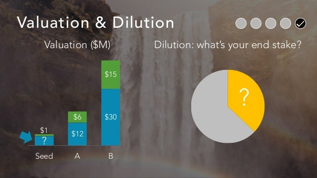 Seed A B $15 $6 $1 $30 $12 $5 Valuation & Dilution ? Dilution: what's your end stake?Valuation ($M) ?