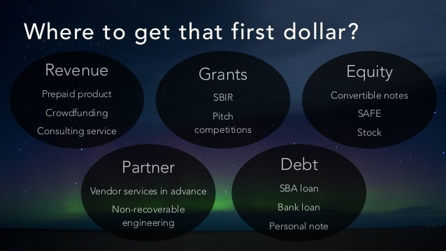 Where to get that first dollar? Revenue Prepaid product Crowdfunding Consulting service Equity Convertible notes SAFE Stoc...