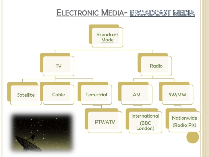 print media vs electronic essay best electronics  essay on electronic media vs print