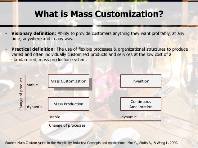 mass customization Technology, social media, the internet and logistics are converging to produce the first successes of an idea envisioned a generation ago.