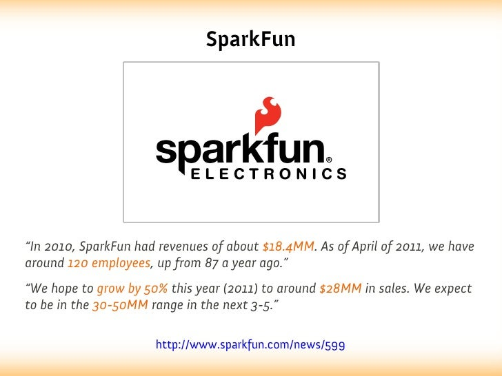 """SparkFun""""In 2010, SparkFun had revenues of about $18.4MM. As of April of 2011, we havearound 120 employees, up from 87 a y..."""