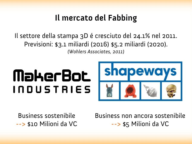Il mercato del FabbingIl settore della stampa 3D é cresciuto del 24.1% nel 2011.    Previsioni: $3.1 miliardi (2016) $5.2 ...