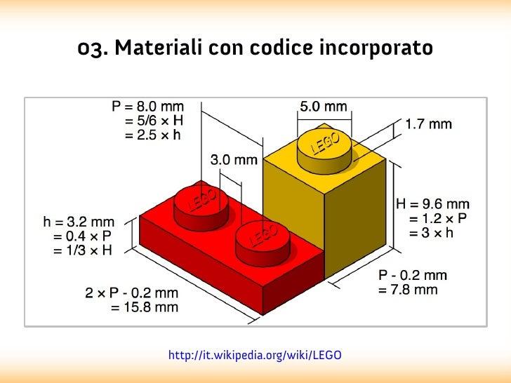 03. Materiali con codice incorporato         http://it.wikipedia.org/wiki/LEGO