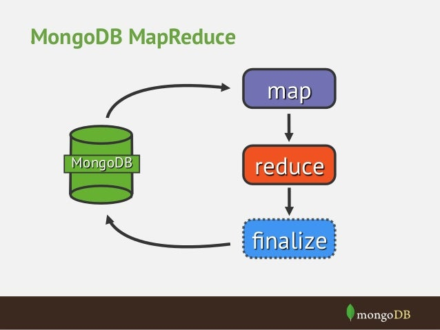 data processing and aggregation with mongodb