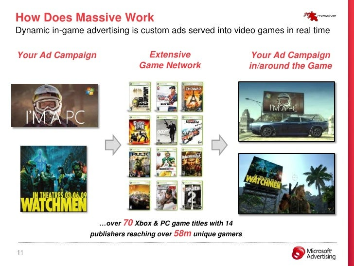 How Does Massive Work Dynamic in-game advertising is custom ads served into video games in real time  Your Ad Campaign    ...