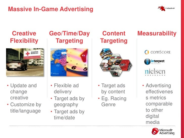 Massive In-Game Advertising     Creative         Geo/Time/Day       Content       Measurability  Flexibility         Targe...