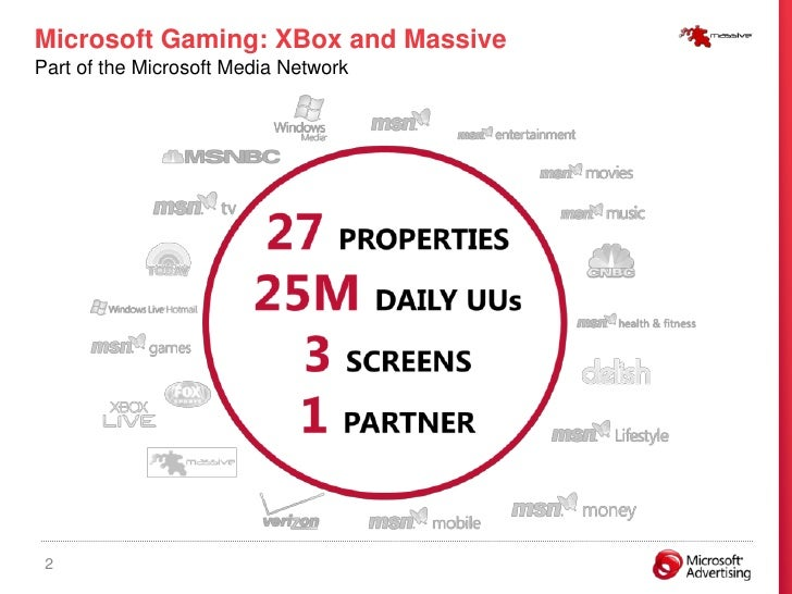 Microsoft Gaming: XBox and Massive Part of the Microsoft Media Network      2