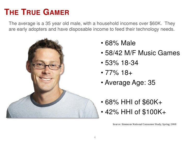 THE TRUE GAMER The average is a 35 year old male, with a household incomes over $60K. They are early adopters and have dis...