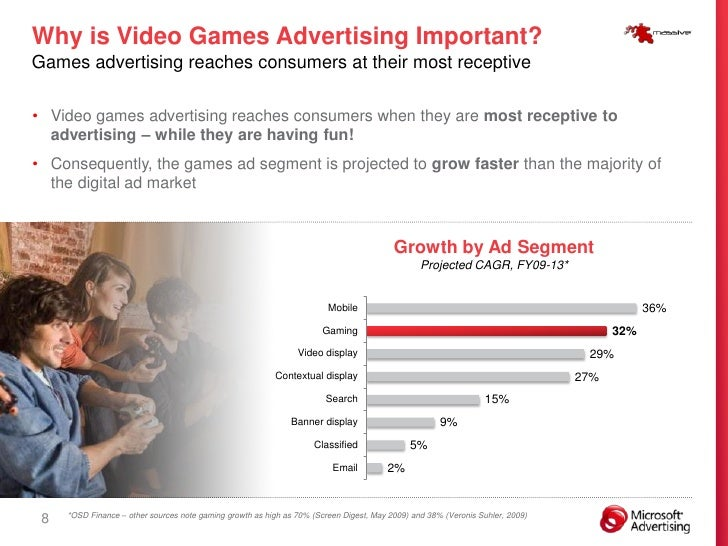 Why is Video Games Advertising Important? Games advertising reaches consumers at their most receptive  • Video games adver...