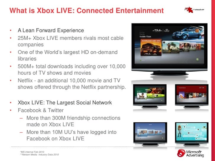 What is Xbox LIVE: Connected Entertainment  •   A Lean Forward Experience •   25M+ Xbox LIVE members rivals most cable    ...