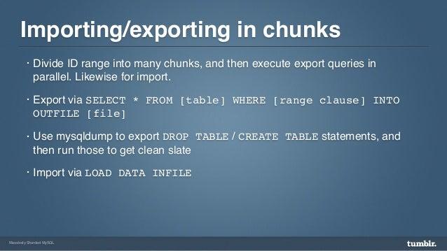 Massively sharded my sql at tumblr presentation slideshare - 웹