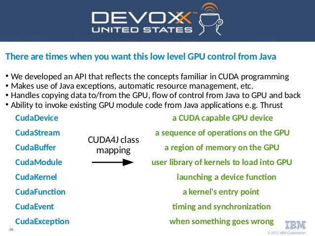 Using GPUs to Achieve Massive Parallelism in Java 8
