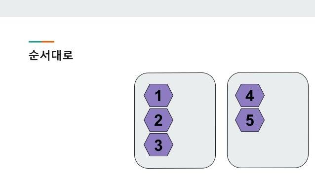 2로 나누는게 아니라 3으로 나눠야 하면? 5 1 2 3 4
