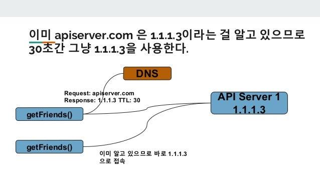 IP 주소가 바뀌면?