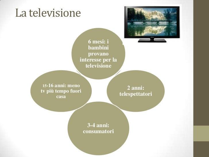 La televisione                          6 mesi: i                          bambini                          provano       ...