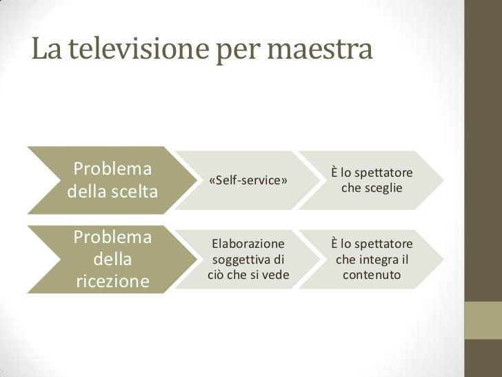 La televisione per maestra   Problema      «Self-service»                                   È lo spettatore  della scelta ...