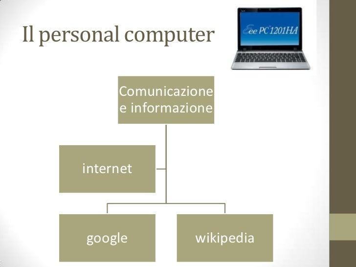Il personal computer           Comunicazione           e informazione      internet      google          wikipedia