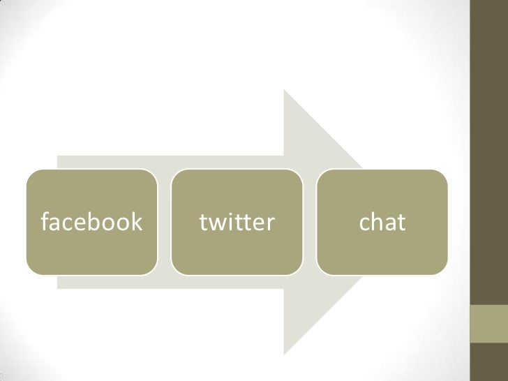 facebook   twitter   chat