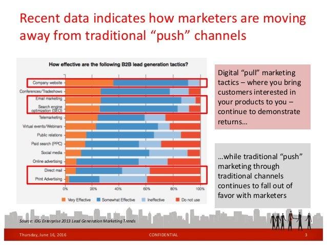 Marketing Redefined  Slide 3